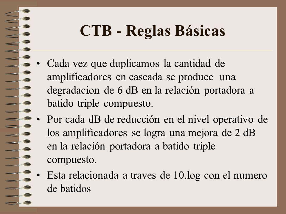 CTB - Reglas Básicas Cada vez que duplicamos la cantidad de amplificadores en cascada se produce una degradacion de 6 dB en la relación portadora a ba