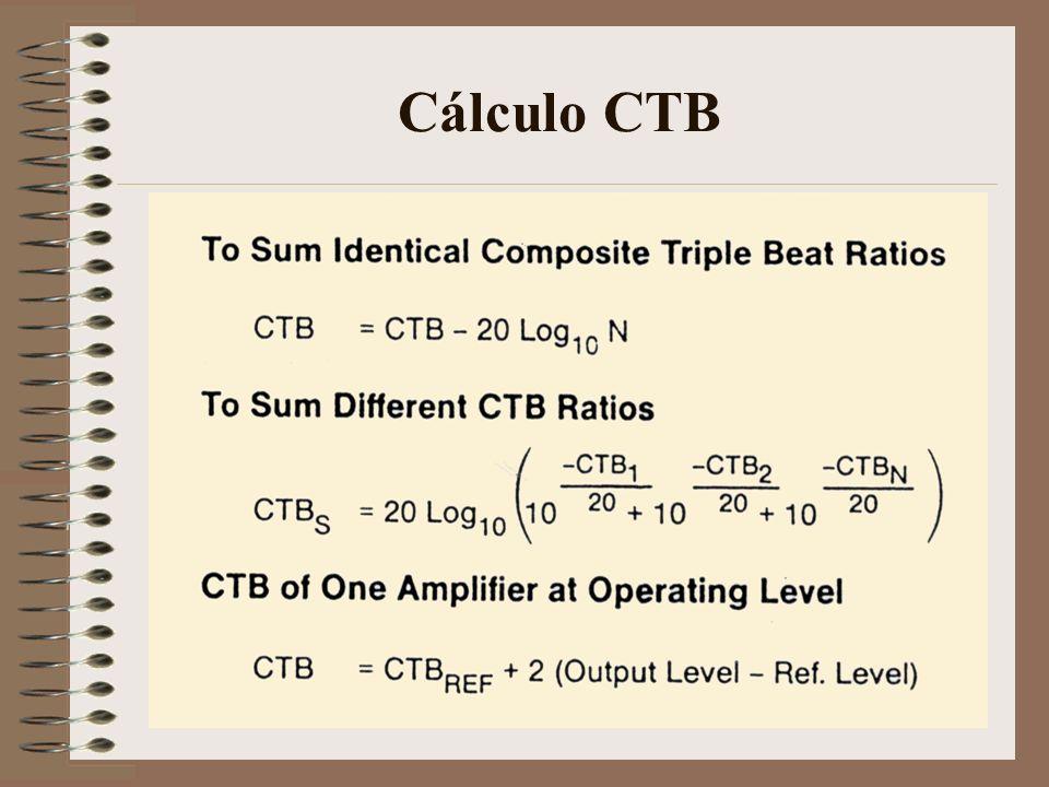Cálculo CTB