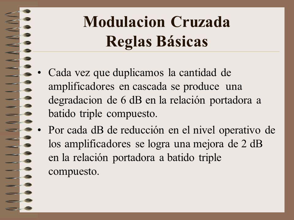 Modulacion Cruzada Reglas Básicas Cada vez que duplicamos la cantidad de amplificadores en cascada se produce una degradacion de 6 dB en la relación p