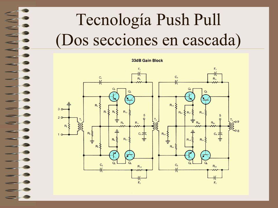 Tecnología Push Pull (Dos secciones en cascada)