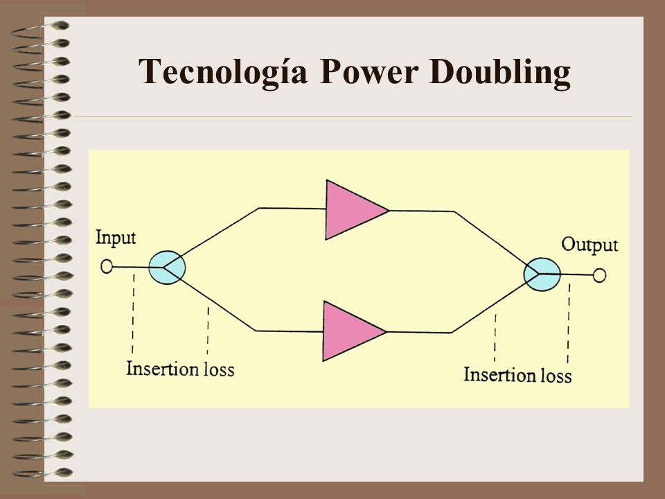 Tecnología Power Doubling