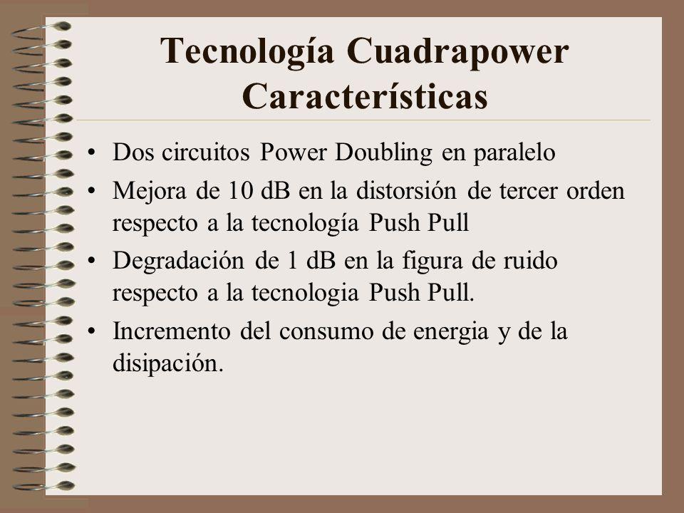 Tecnología Cuadrapower Características Dos circuitos Power Doubling en paralelo Mejora de 10 dB en la distorsión de tercer orden respecto a la tecnolo
