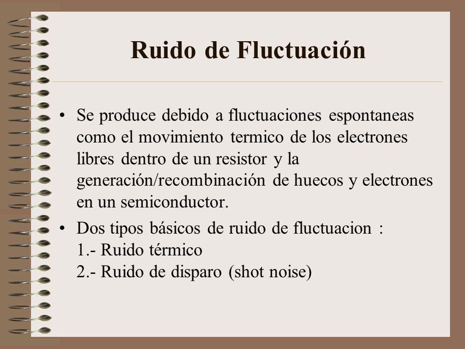 Ruido de Fluctuación Se produce debido a fluctuaciones espontaneas como el movimiento termico de los electrones libres dentro de un resistor y la gene