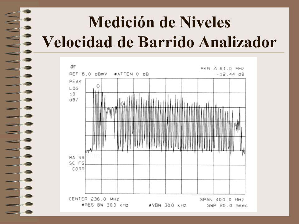 Medición de Niveles Velocidad de Barrido Analizador