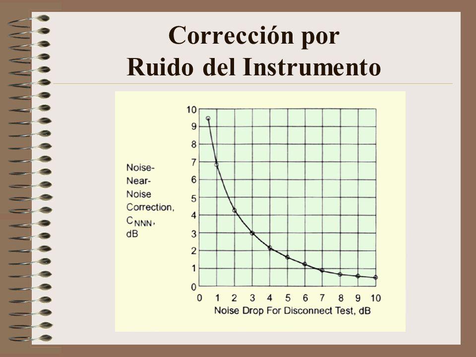 Corrección por Ruido del Instrumento