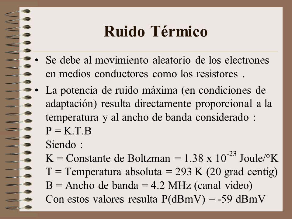 Ruido Térmico Se debe al movimiento aleatorio de los electrones en medios conductores como los resistores. La potencia de ruido máxima (en condiciones
