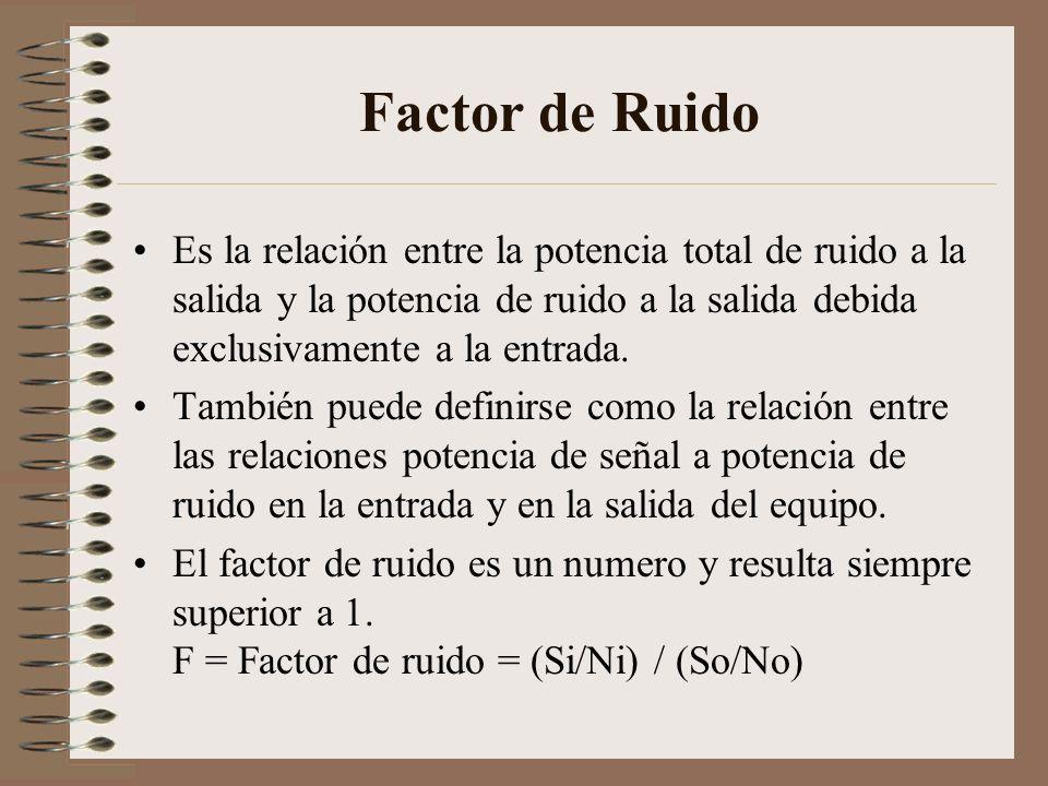 Factor de Ruido Es la relación entre la potencia total de ruido a la salida y la potencia de ruido a la salida debida exclusivamente a la entrada. Tam