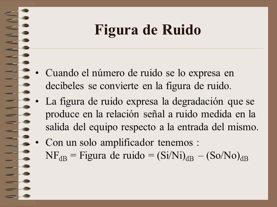 Figura de Ruido Cuando el número de ruido se lo expresa en decibeles se convierte en la figura de ruido. La figura de ruido expresa la degradación que