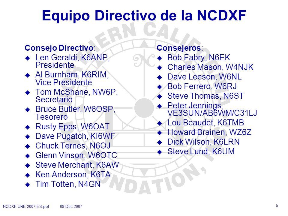 6 NCDXF-URE-2007-ES.ppt 09-Dec-2007 Recientes Operaciones de DX Apoyadas por la NCDXF u 3B7C u 3B9C u 3CØM u 3C7Y u 3YØX u 5L2MS u 6OØG/6OØCW u 9UØA u A52CDX u BS7H u CYØAA u FT5XO u J5C u N8S u STØRY u SV2ASP/A u T33C u TJ3SP/TJ3FR u TX9 u VU4AN u VU4NRO/VU4RBI u VU7LD u VU7RG u XF4DL u XT2C u YI9ZF u YK9SV u YVØD u ZK3SB u ZL7II