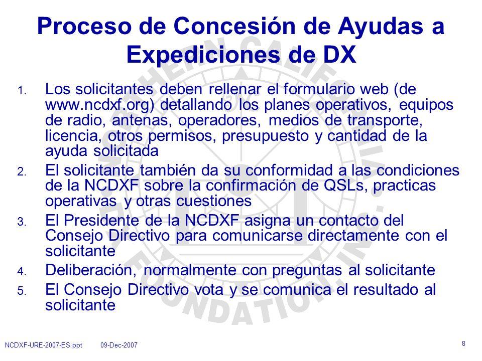 9 NCDXF-URE-2007-ES.ppt 09-Dec-2007 Sistema Mundial de Balizas de la NCDXF (en Coordinación con IARU)
