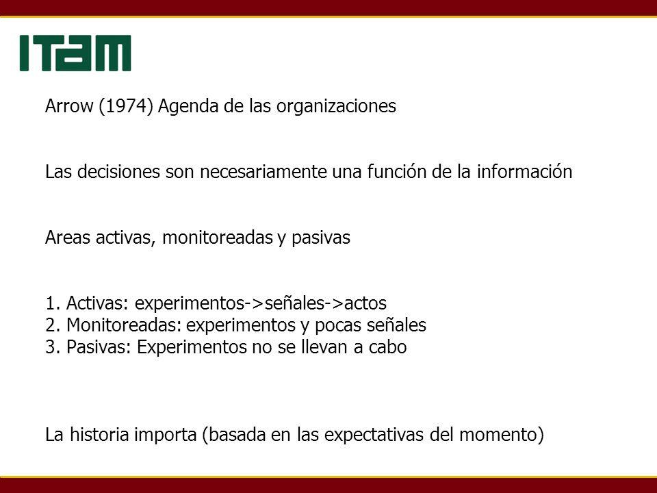 Arrow (1974) Agenda de las organizaciones Las decisiones son necesariamente una función de la información Areas activas, monitoreadas y pasivas 1. Act