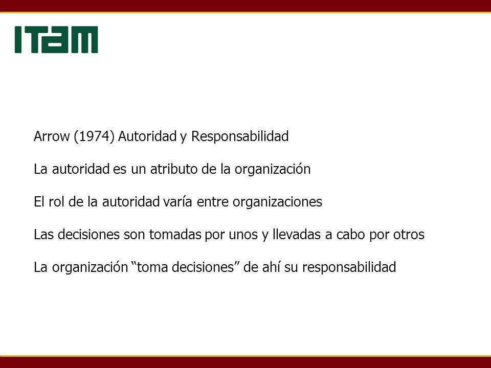 Arrow (1974) Autoridad y Responsabilidad La autoridad es un atributo de la organización El rol de la autoridad varía entre organizaciones Las decision