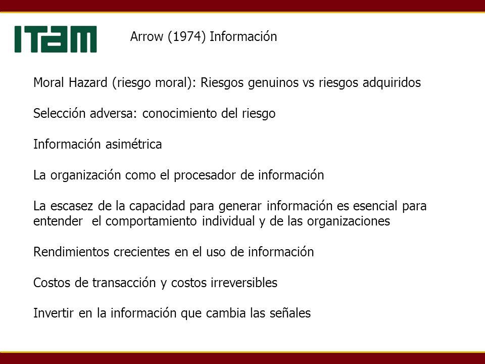 Arrow (1974) Información Moral Hazard (riesgo moral): Riesgos genuinos vs riesgos adquiridos Selección adversa: conocimiento del riesgo Información as