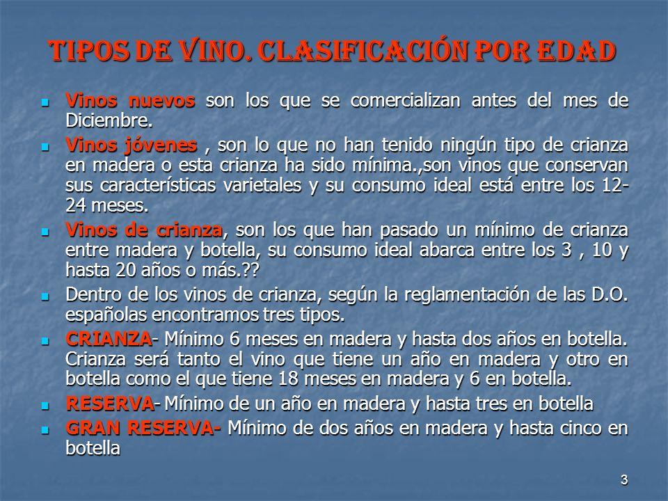 4 TIPOS DE VINO.