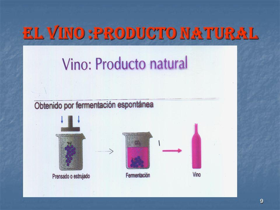 9 EL VINO :PRODUCTO NATURAL