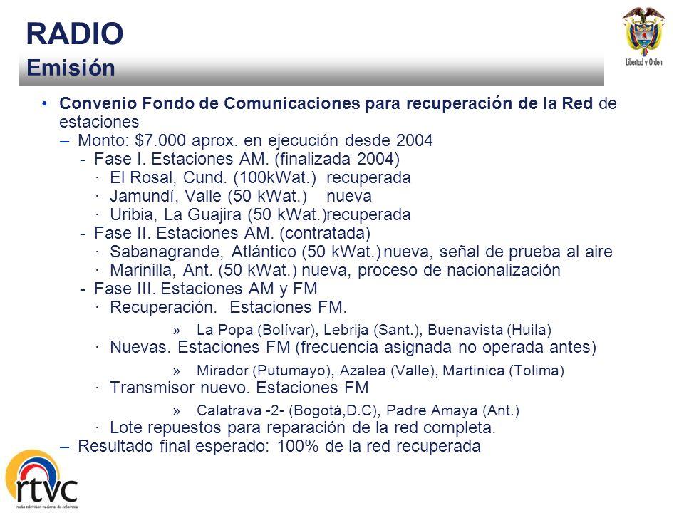 Emisión RADIO Montaje de master de emisión Montaje estudio producción Montaje estudio de programación Mantenimiento estudio producción y emisión Monta