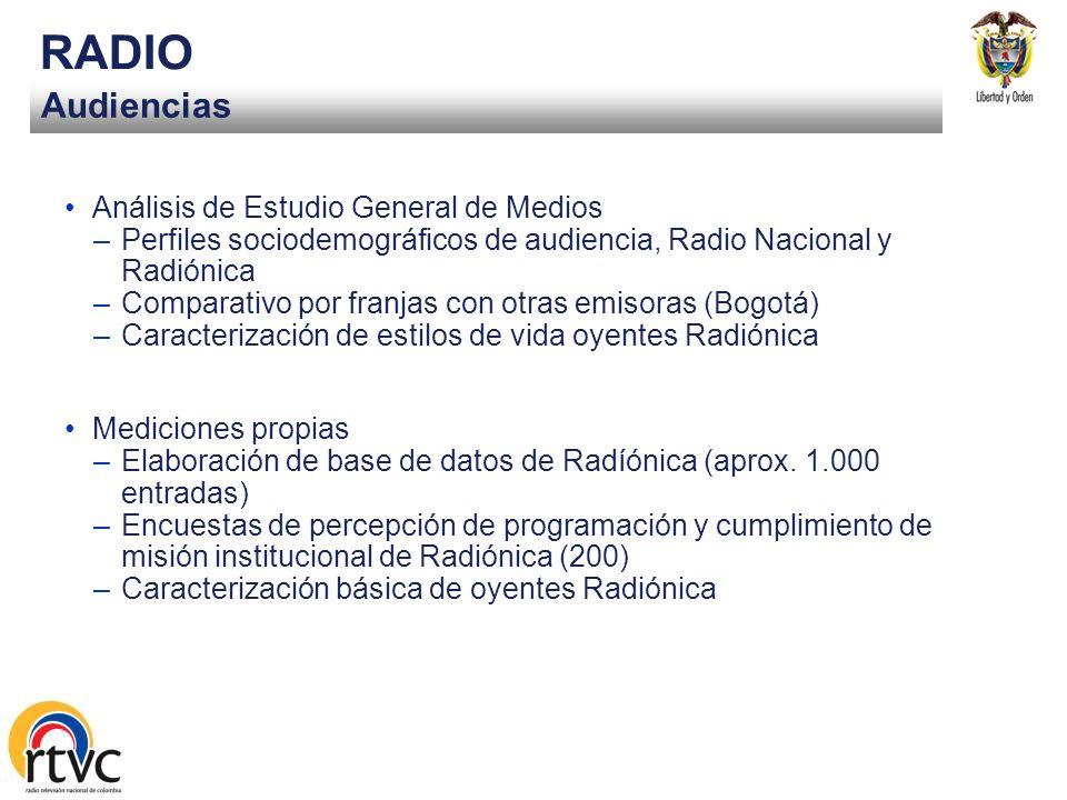Fonoteca RADIO –Inventario y organización física de depósito -78.027 unidades (acetatos, L.P., cintas, casetes, minidisk, dat y cd) –Borrador de polít