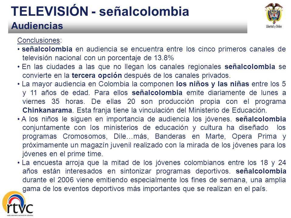 Audiencias TELEVISIÓN - señalcolombia Conclusiones: señalcolombia en audiencia se encuentra entre los cinco primeros canales de televisión nacional con un porcentaje de 13.8% En las ciudades a las que no llegan los canales regionales señalcolombia se convierte en la tercera opción después de los canales privados.