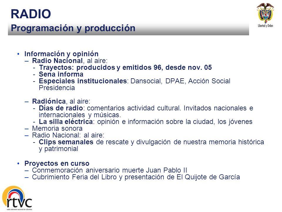 Programación y producción RADIO Información y opinión –Radio Nacional, al aire: -Trayectos: producidos y emitidos 96, desde nov.