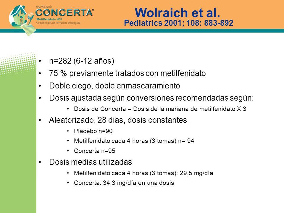 Wolraich et al. Pediatrics 2001; 108: 883-892 n=282 (6-12 años) 75 % previamente tratados con metilfenidato Doble ciego, doble enmascaramiento Dosis a