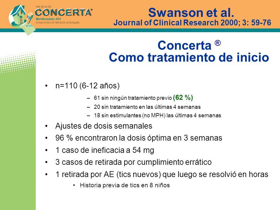 Swanson et al. Journal of Clinical Research 2000; 3: 59-76 n=110 (6-12 años) –61 sin ningún tratamiento previo (62 %) –20 sin tratamiento en las últim