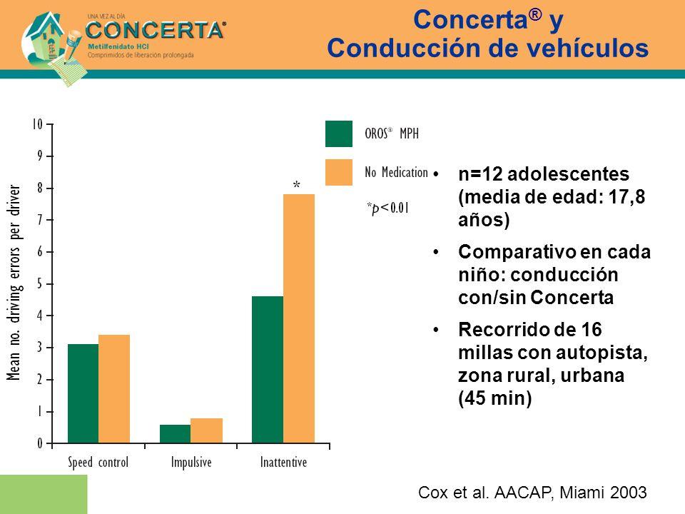 Concerta ® y Conducción de vehículos n=12 adolescentes (media de edad: 17,8 años) Comparativo en cada niño: conducción con/sin Concerta Recorrido de 1