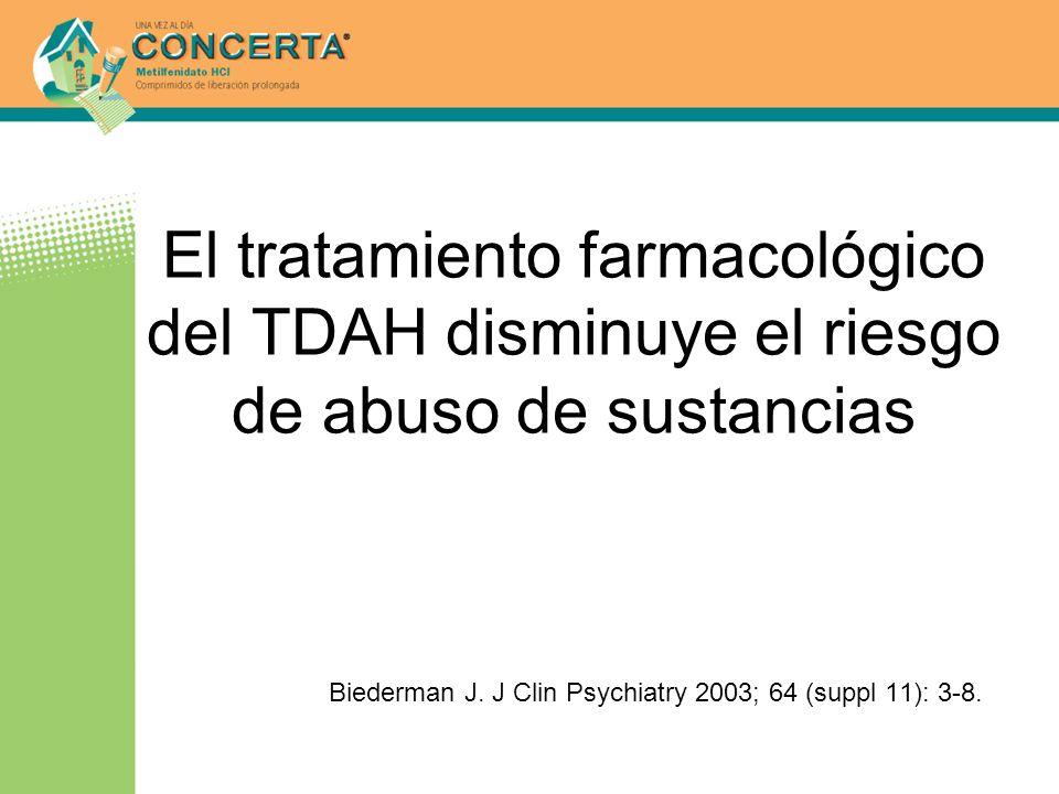 El tratamiento farmacológico del TDAH disminuye el riesgo de abuso de sustancias Biederman J. J Clin Psychiatry 2003; 64 (suppl 11): 3-8.