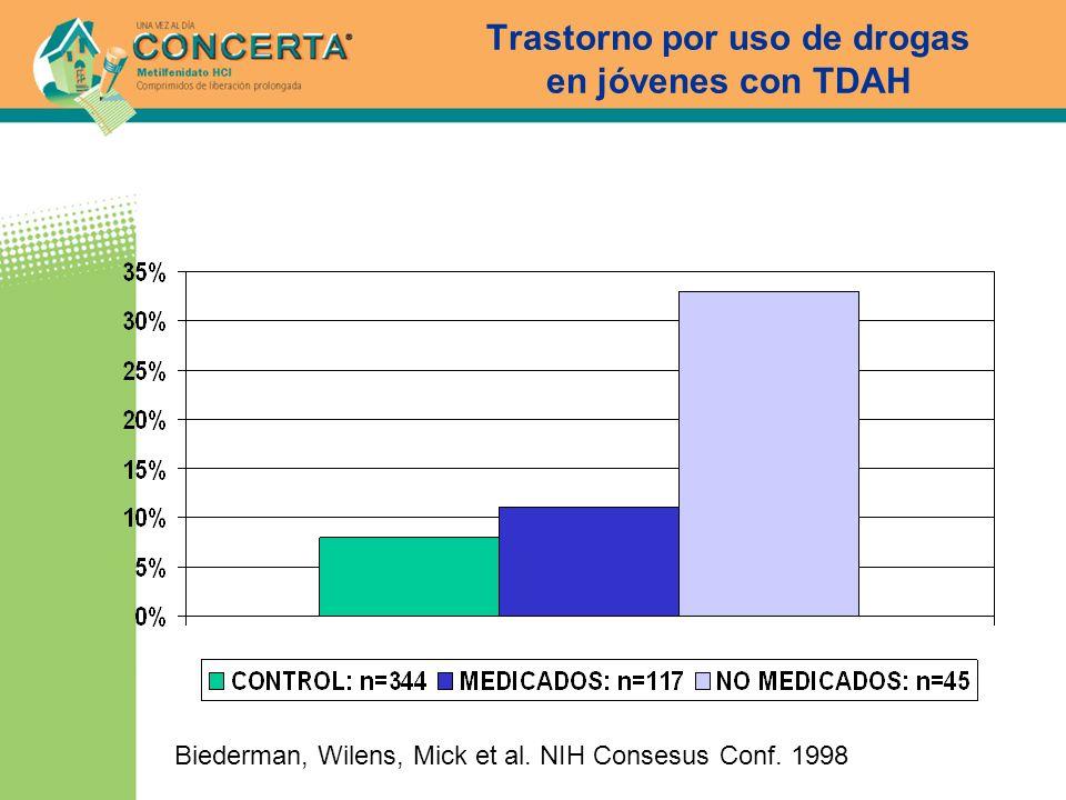 Trastorno por uso de drogas en jóvenes con TDAH Biederman, Wilens, Mick et al. NIH Consesus Conf. 1998