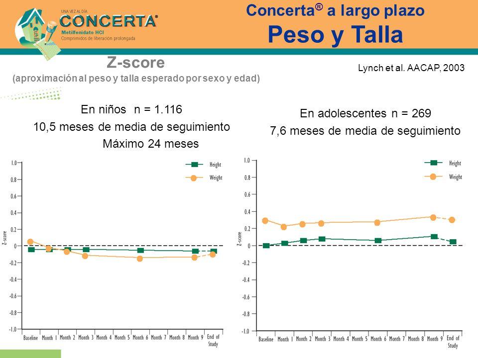 Concerta ® a largo plazo Peso y Talla En adolescentes n = 269 7,6 meses de media de seguimiento En niños n = 1.116 10,5 meses de media de seguimiento