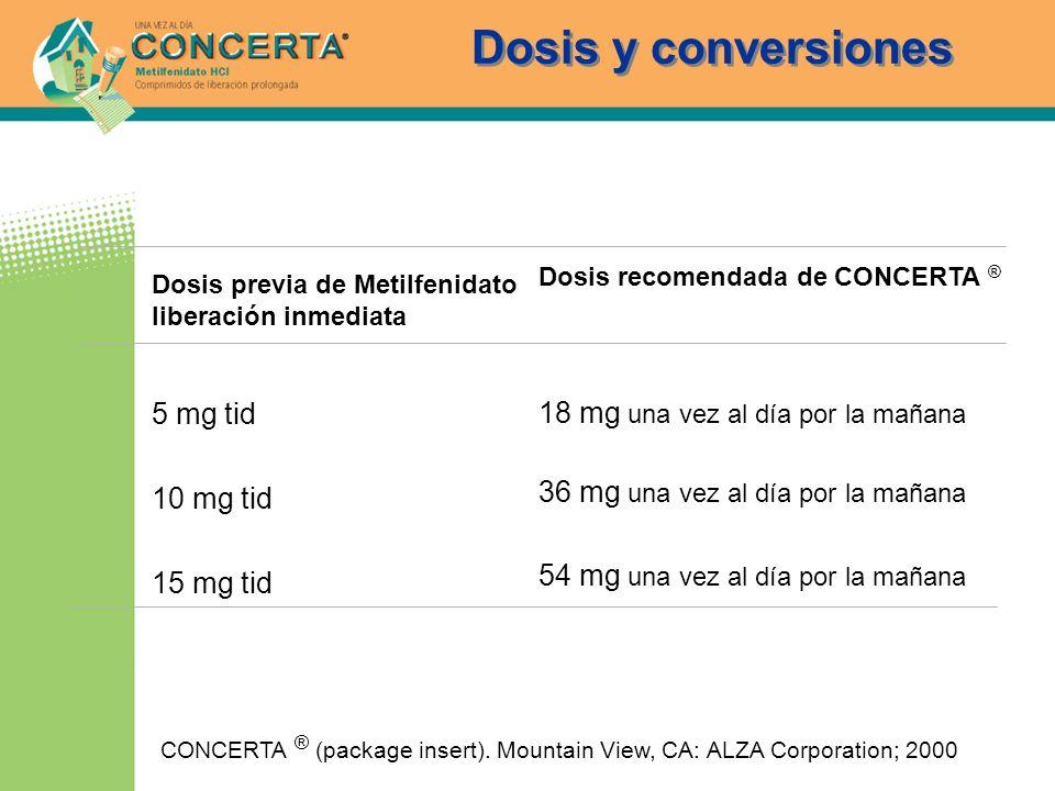 Dosis y conversiones Dosis previa de Metilfenidato liberación inmediata 5 mg tid 10 mg tid 15 mg tid Dosis recomendada de CONCERTA ® 18 mg una vez al