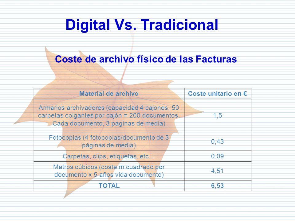 Departamento de Informática Tributaria Digital Vs. Tradicional Coste de archivo físico de las Facturas Material de archivoCoste unitario en Armarios a