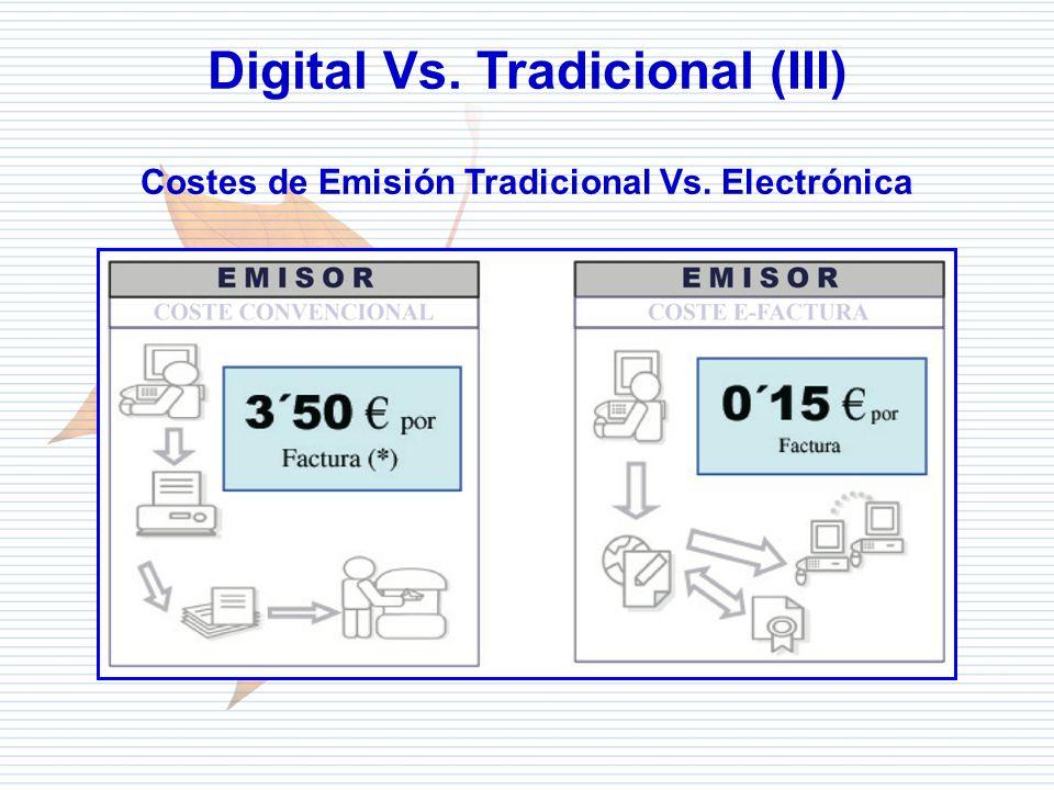 Departamento de Informática Tributaria Digital Vs. Tradicional (III) Costes de Emisión Tradicional Vs. Electrónica