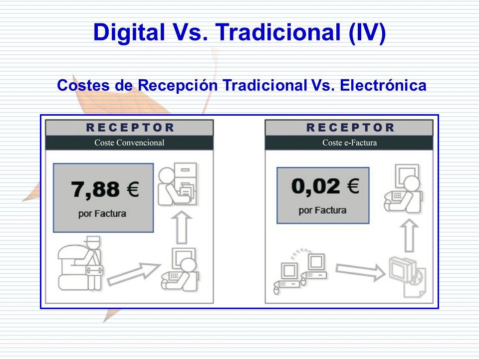 Departamento de Informática Tributaria Digital Vs. Tradicional (IV) Costes de Recepción Tradicional Vs. Electrónica