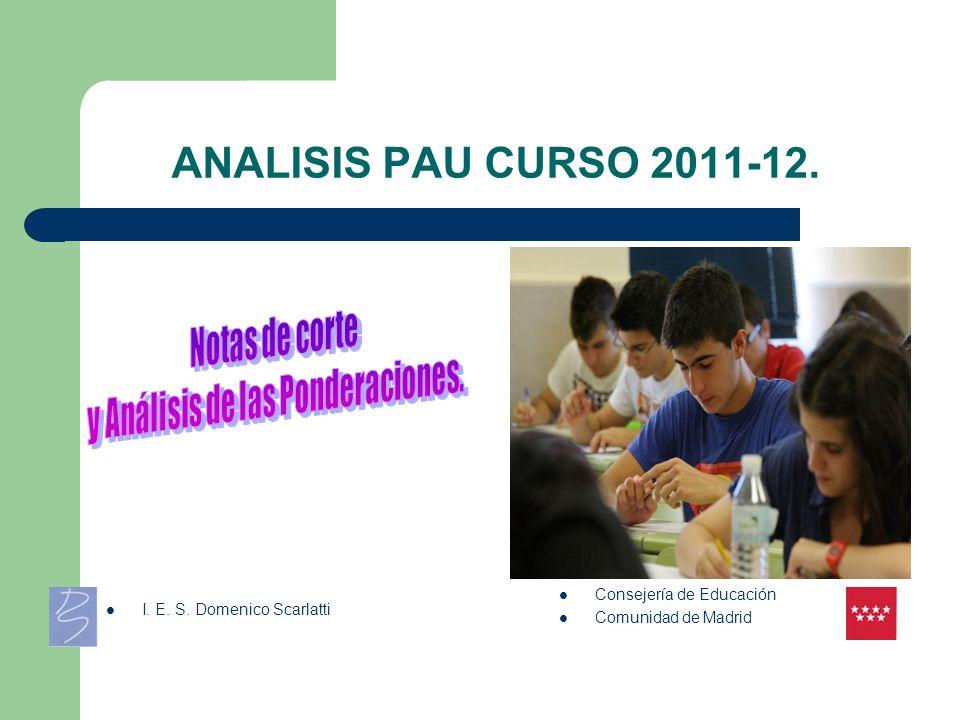 ANALISIS PAU CURSO 2011-12. Consejería de Educación Comunidad de Madrid I. E. S. Domenico Scarlatti
