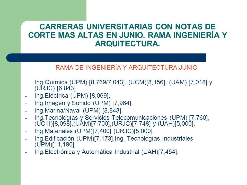 CARRERAS UNIVERSITARIAS CON NOTAS DE CORTE MAS ALTAS EN JUNIO. RAMA INGENIERÍA Y ARQUITECTURA. RAMA DE INGENIERÍA Y ARQUITECTURA:JUNIO - Ing.Química (
