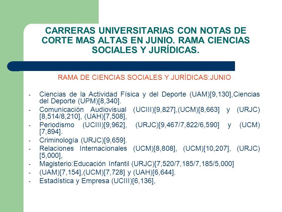 CARRERAS UNIVERSITARIAS CON NOTAS DE CORTE MAS ALTAS EN JUNIO. RAMA CIENCIAS SOCIALES Y JURÍDICAS. RAMA DE CIENCIAS SOCIALES Y JURÍDICAS:JUNIO - Cienc
