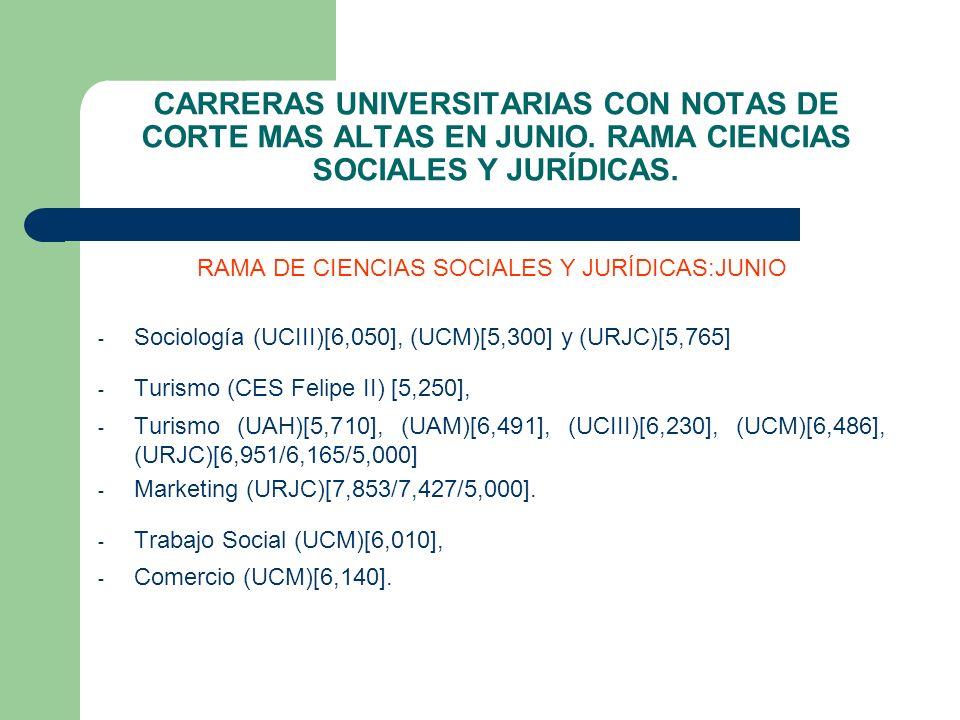 CARRERAS UNIVERSITARIAS CON NOTAS DE CORTE MAS ALTAS EN JUNIO. RAMA CIENCIAS SOCIALES Y JURÍDICAS. RAMA DE CIENCIAS SOCIALES Y JURÍDICAS:JUNIO - Socio