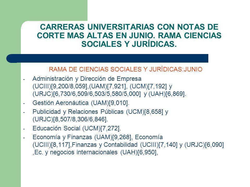 CARRERAS UNIVERSITARIAS CON NOTAS DE CORTE MAS ALTAS EN JUNIO. RAMA CIENCIAS SOCIALES Y JURÍDICAS. RAMA DE CIENCIAS SOCIALES Y JURÍDICAS:JUNIO - Admin