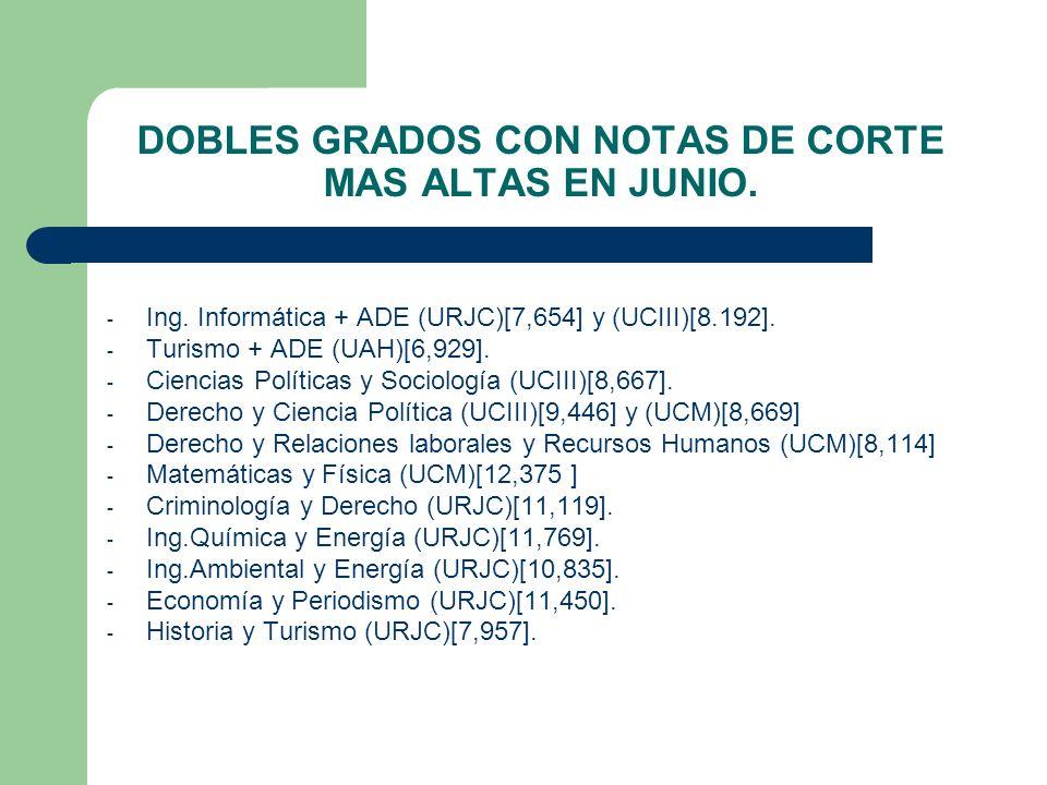 DOBLES GRADOS CON NOTAS DE CORTE MAS ALTAS EN JUNIO. - Ing. Informática + ADE (URJC)[7,654] y (UCIII)[8.192]. - Turismo + ADE (UAH)[6,929]. - Ciencias