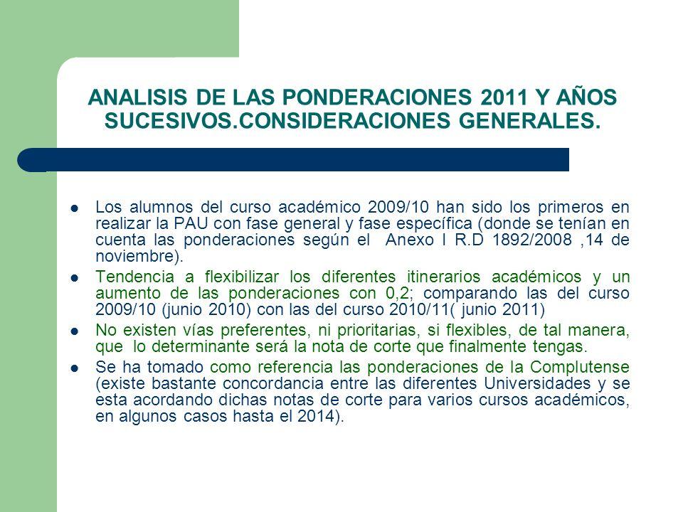 ANALISIS DE LAS PONDERACIONES 2011 Y AÑOS SUCESIVOS.CONSIDERACIONES GENERALES. Los alumnos del curso académico 2009/10 han sido los primeros en realiz