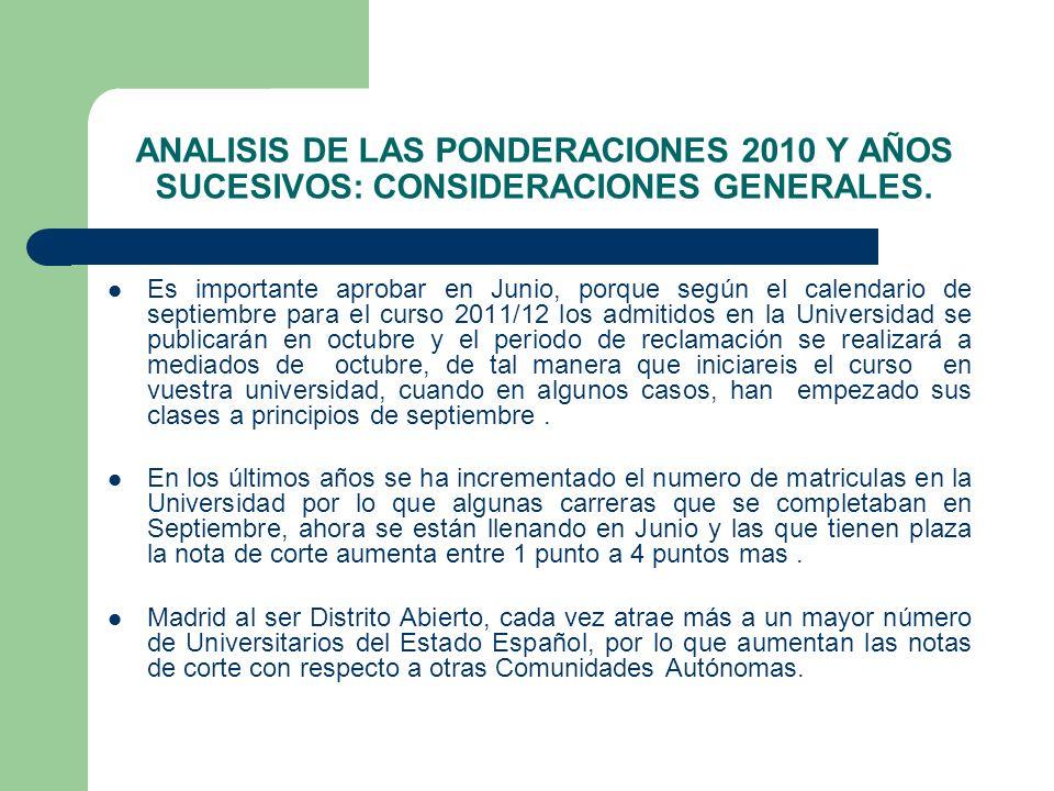 ANALISIS DE LAS PONDERACIONES 2010 Y AÑOS SUCESIVOS: CONSIDERACIONES GENERALES. Es importante aprobar en Junio, porque según el calendario de septiemb