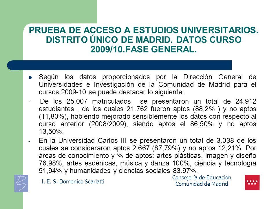PRUEBA DE ACCESO A ESTUDIOS UNIVERSITARIOS. DISTRITO ÚNICO DE MADRID. DATOS CURSO 2009/10.FASE GENERAL. Según los datos proporcionados por la Direcció