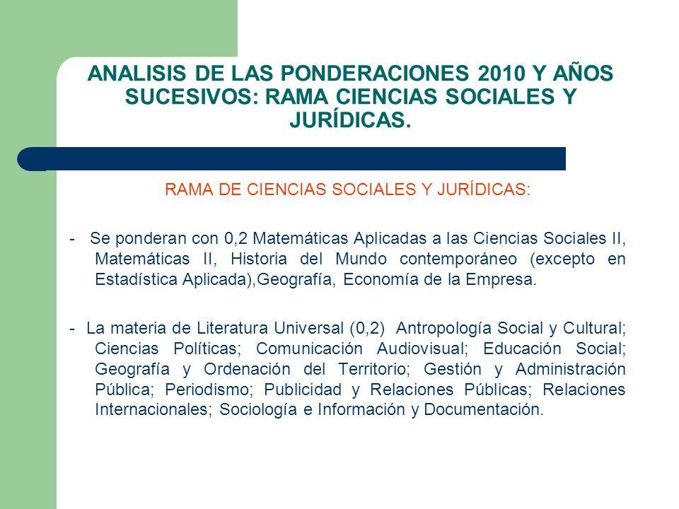 ANALISIS DE LAS PONDERACIONES 2010 Y AÑOS SUCESIVOS: RAMA CIENCIAS SOCIALES Y JURÍDICAS. RAMA DE CIENCIAS SOCIALES Y JURÍDICAS: - Se ponderan con 0,2