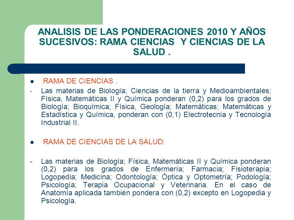 ANALISIS DE LAS PONDERACIONES 2010 Y AÑOS SUCESIVOS: RAMA CIENCIAS Y CIENCIAS DE LA SALUD. RAMA DE CIENCIAS. - Las materias de Biología; Ciencias de l