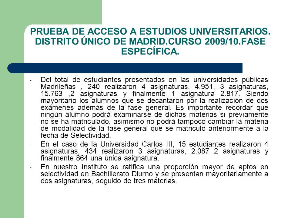 ANÁLISIS NOTAS DE CORTE CURSO 2011-12.