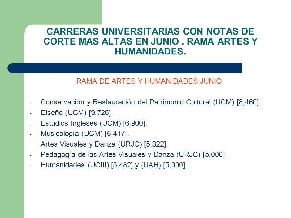 CARRERAS UNIVERSITARIAS CON NOTAS DE CORTE MAS ALTAS EN JUNIO. RAMA ARTES Y HUMANIDADES. RAMA DE ARTES Y HUMANIDADES:JUNIO - Conservación y Restauraci
