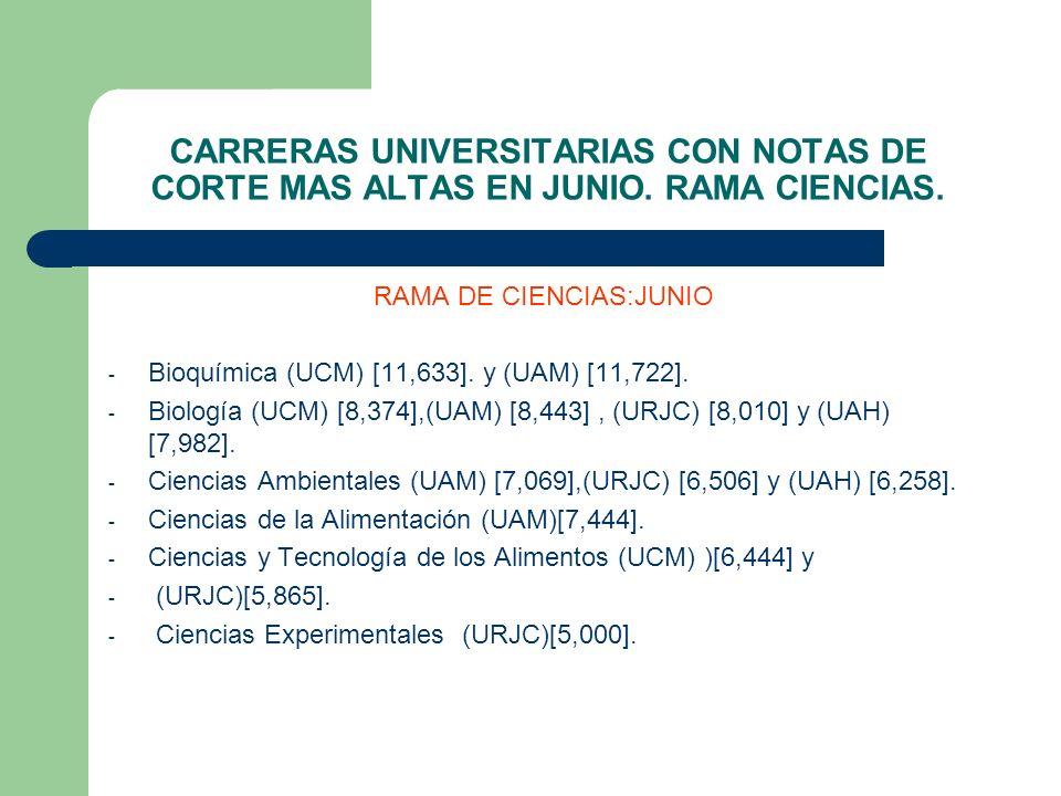 CARRERAS UNIVERSITARIAS CON NOTAS DE CORTE MAS ALTAS EN JUNIO. RAMA CIENCIAS. RAMA DE CIENCIAS:JUNIO - Bioquímica (UCM) [11,633]. y (UAM) [11,722]. -