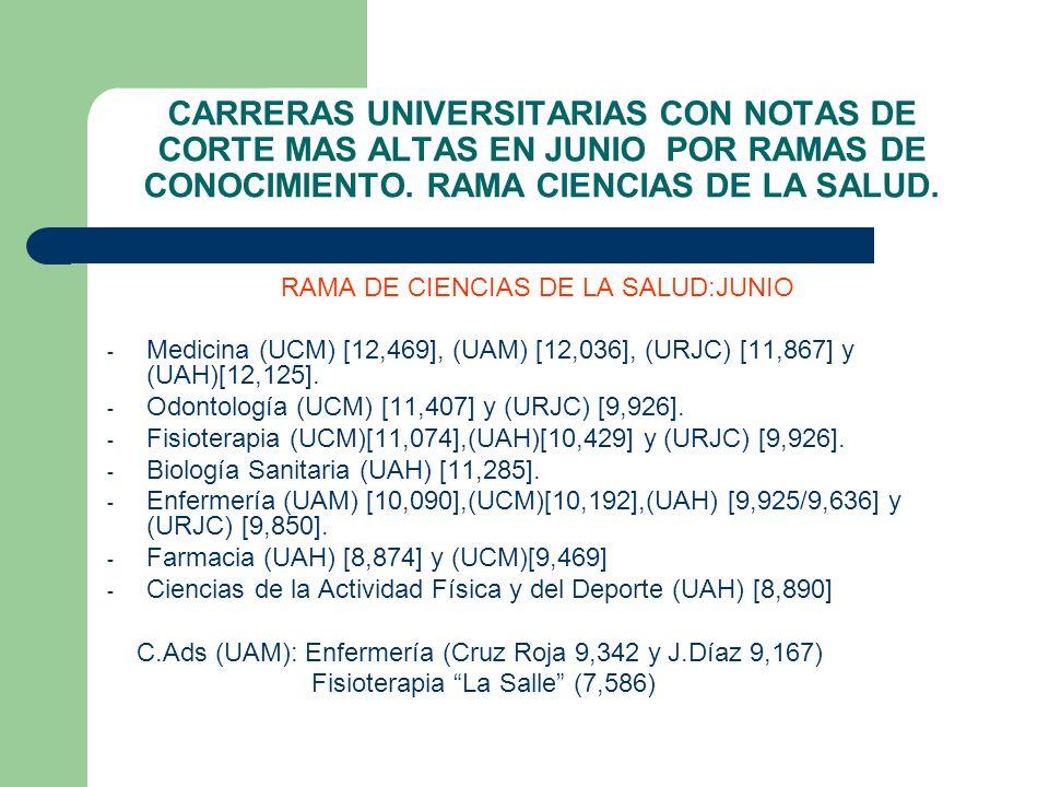 CARRERAS UNIVERSITARIAS CON NOTAS DE CORTE MAS ALTAS EN JUNIO POR RAMAS DE CONOCIMIENTO. RAMA CIENCIAS DE LA SALUD. RAMA DE CIENCIAS DE LA SALUD:JUNIO