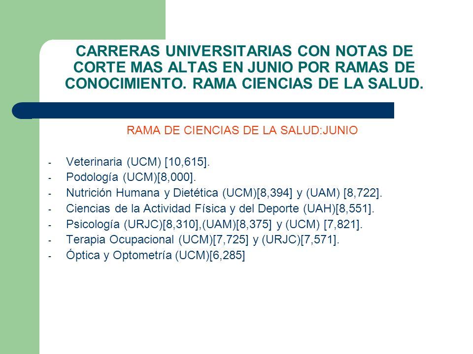 CARRERAS UNIVERSITARIAS CON NOTAS DE CORTE MAS ALTAS EN JUNIO.