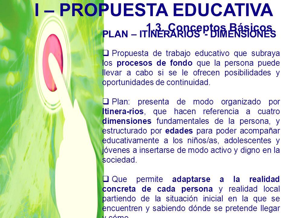 I – PROPUESTA EDUCATIVA 1.3. Conceptos Básicos PLAN – ITINERARIOS - DIMENSIONES Propuesta de trabajo educativo que subraya los procesos de fondo que l